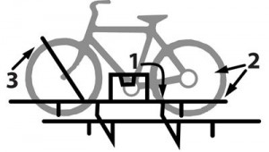 Bike loading diagram