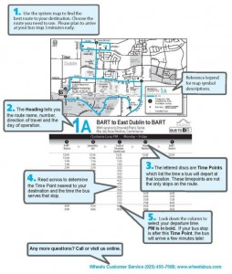How to read bus map brochure