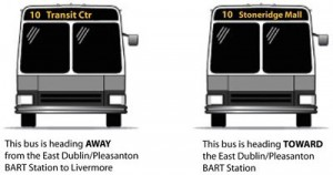 Bus direction